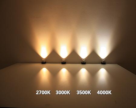 Spaar en LED-lampen kiezen